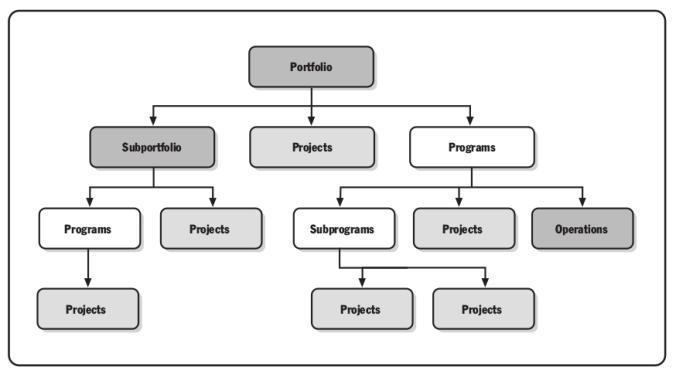 portfolio_structure