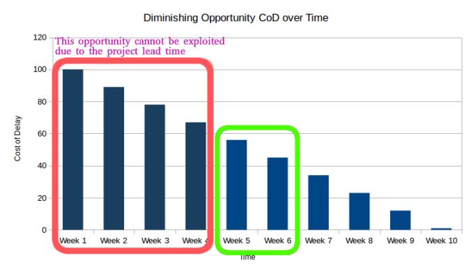 compare_s1_cod (cmt)